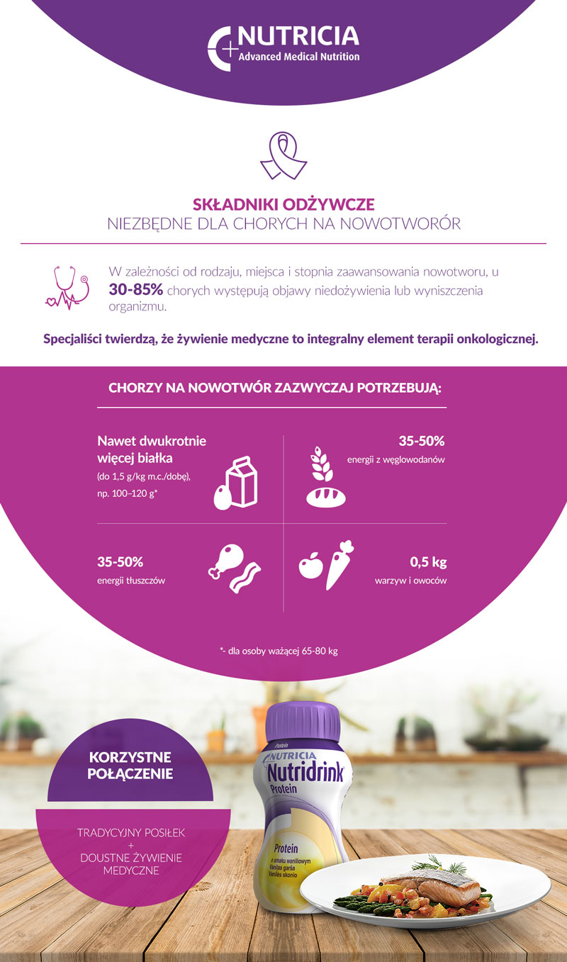 NUTRIDRINK_INFOGRAPH_1