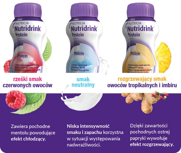 Zdjęcia produktu Nutridrink - nowe smaki