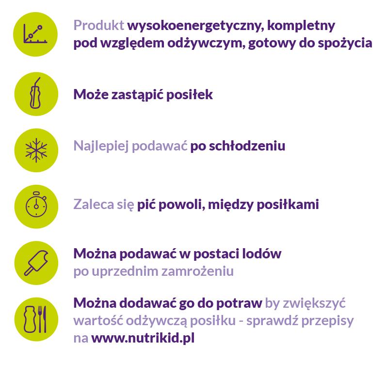 Ikony o produkcie, stosowanie, zalecenia