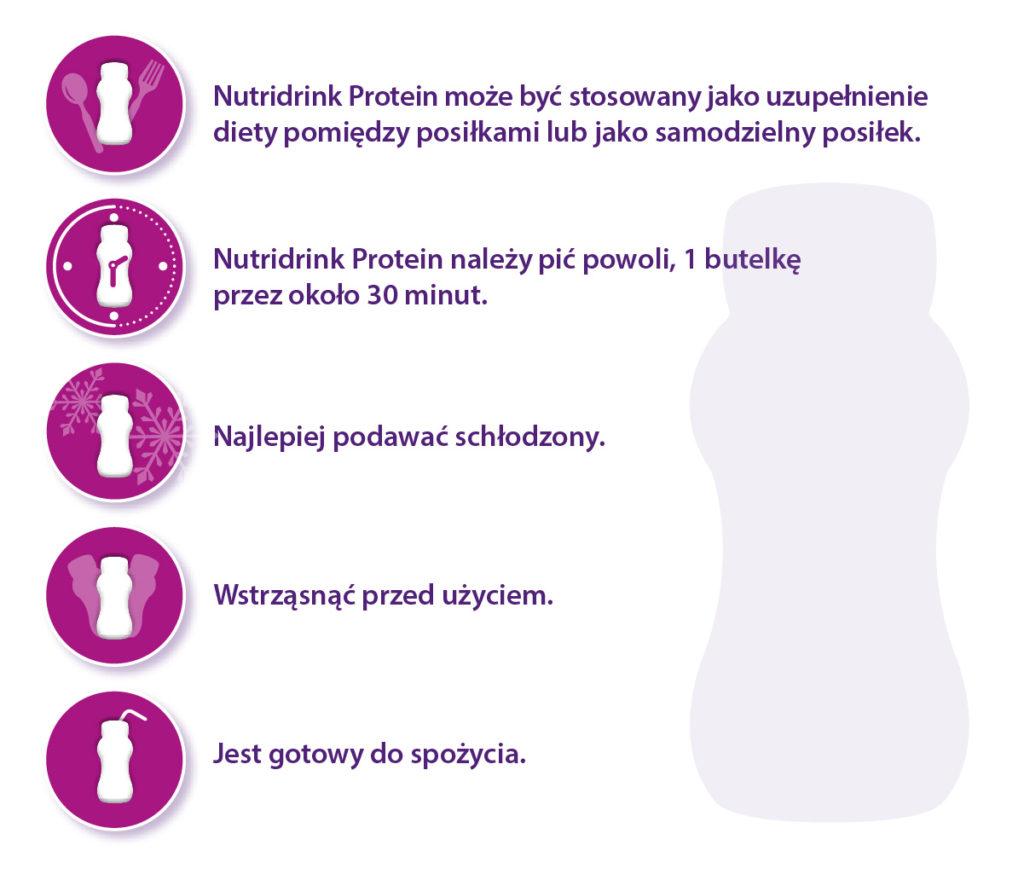 Ikony z informacjami o stosowaniu Nutridrink